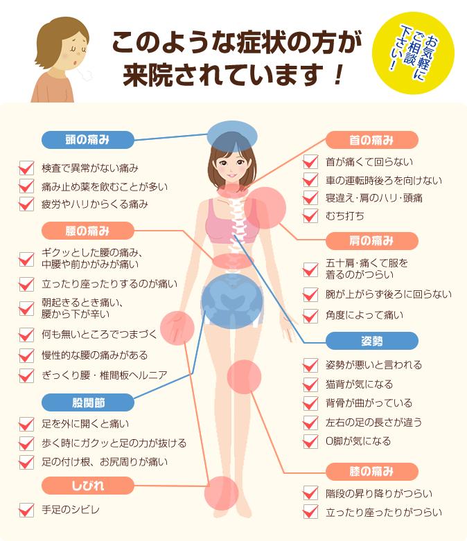 佐倉市ユーカリが丘で出来る体の悩み一覧